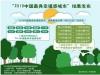 '2019 중국 행복도시' 랭킹 발표